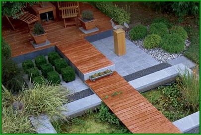 Aad van zanten hoveniersbedrijf for Voorbeeld tuinen kijken